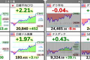 株価チャート:5/25 株式市場 2