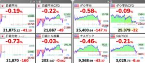 5/29(金)今朝の株式市場