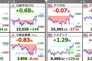 6/1 朝 株価チャート