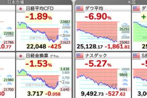 6/12 東京株式市場 日経平均チャート