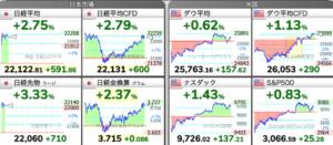 6/16 朝 東京株式市場 日経平均チャート