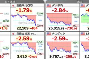 6/29 東京株式市場 日経平均チャート